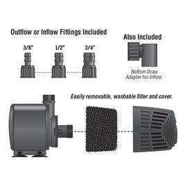 EcoPlus Adjustable Water Pump 370 GPH (20/Cs)