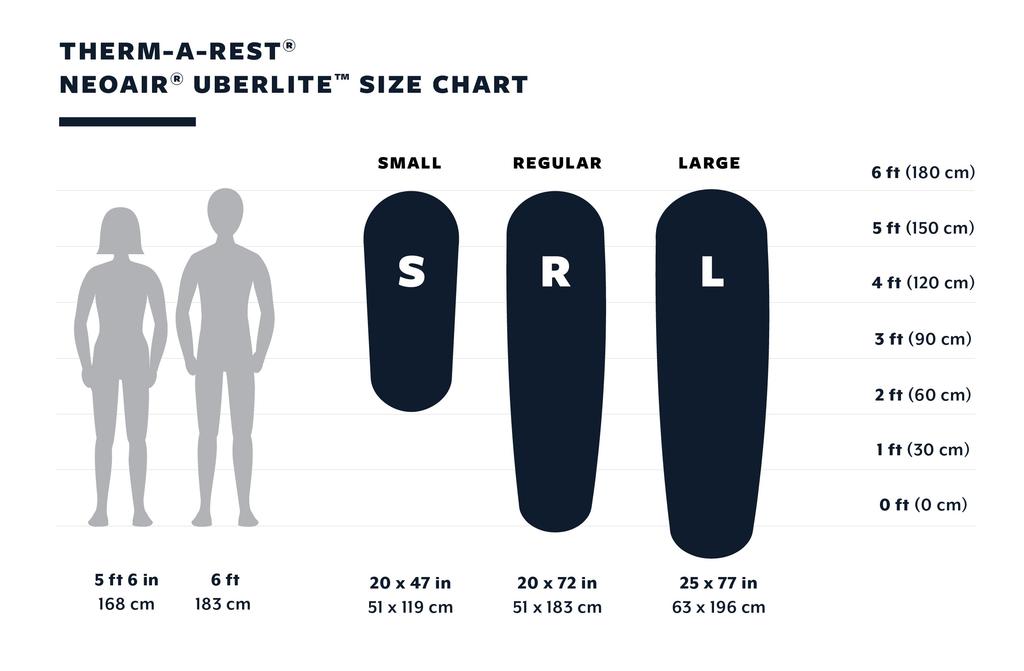 THERMAREST-NEOAIR UBERLITE- SLEEPING MAT-SMALL