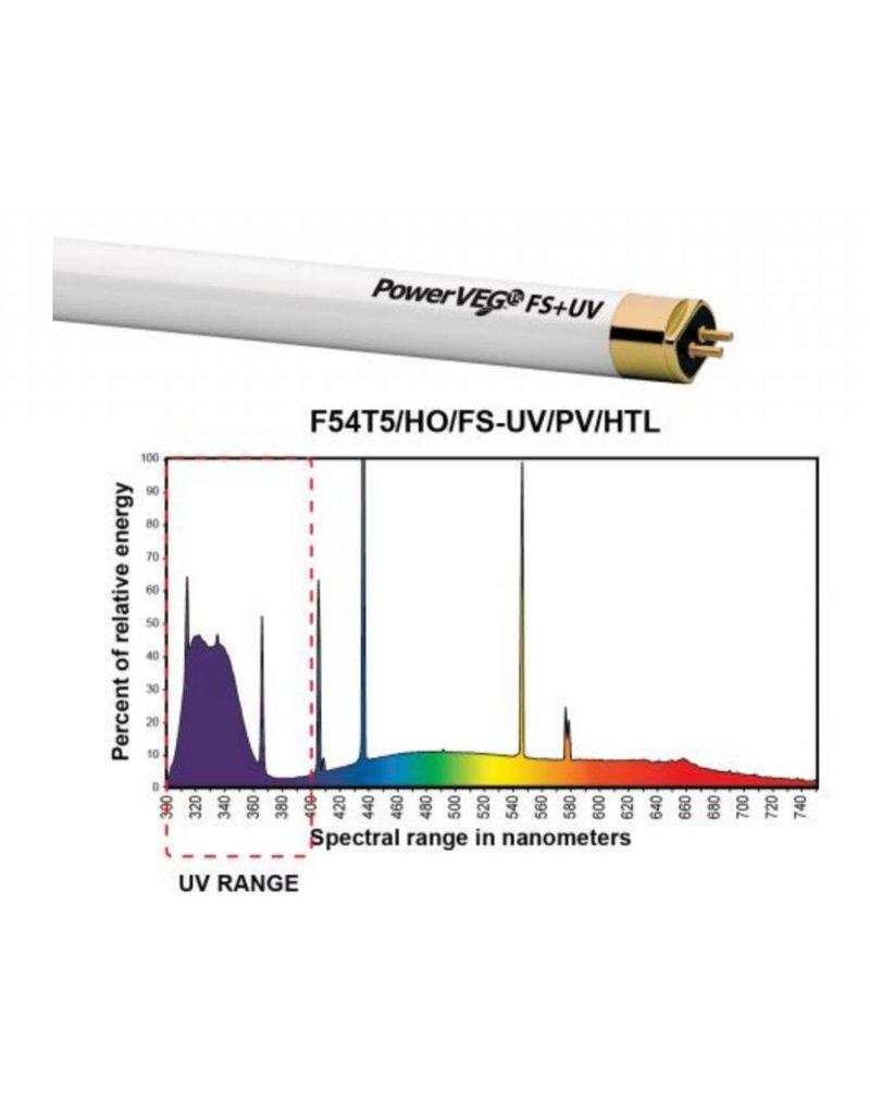 Eye PowerVEG FS-UV 2ft