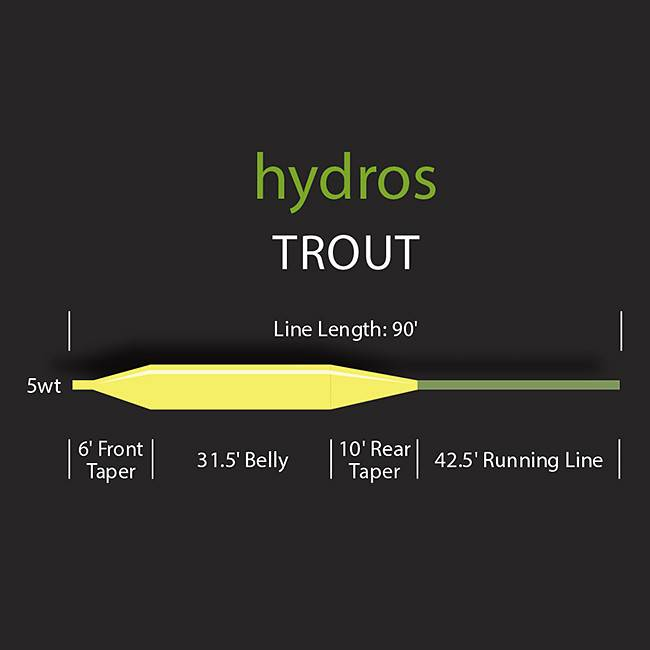 Orvis Clearance Hydros Trout WF