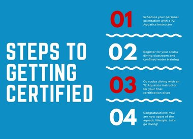 Steps to Getting Certified