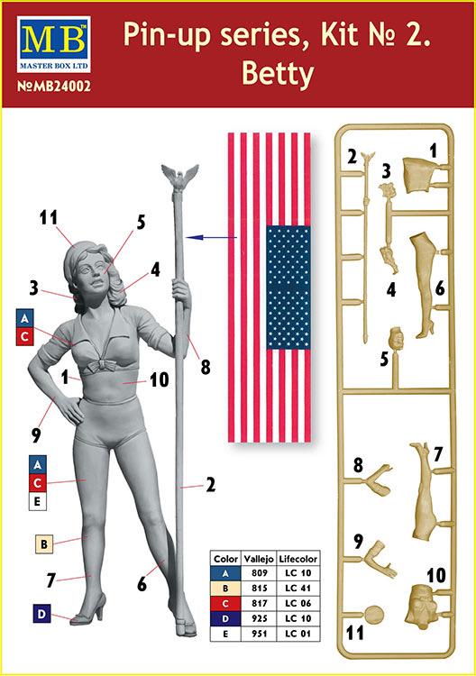 "Plastic Kits MB 1/24 Pin-up series, Kit No. 2. ""Betty"""