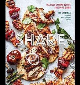 Website Share: Delicious/Boards