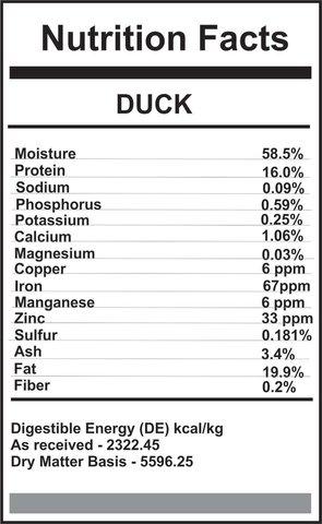 Carnivora Carnivora-Duck Diet