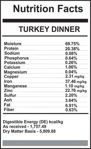 Carnivora Carnivora-Turkey Dinner