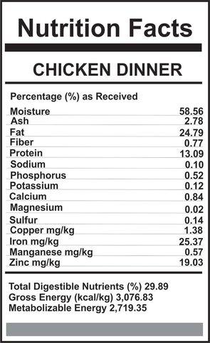 Carnivora Carnivora-Chicken Dinner