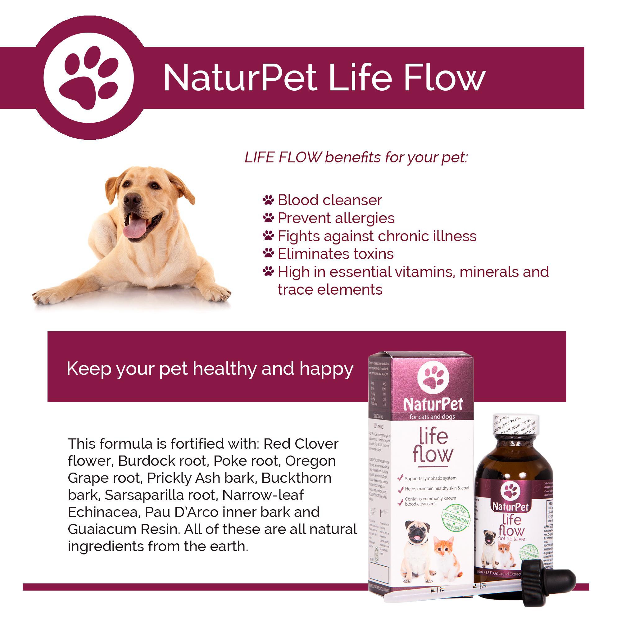 NaturPet NaturPet-Lifeflow
