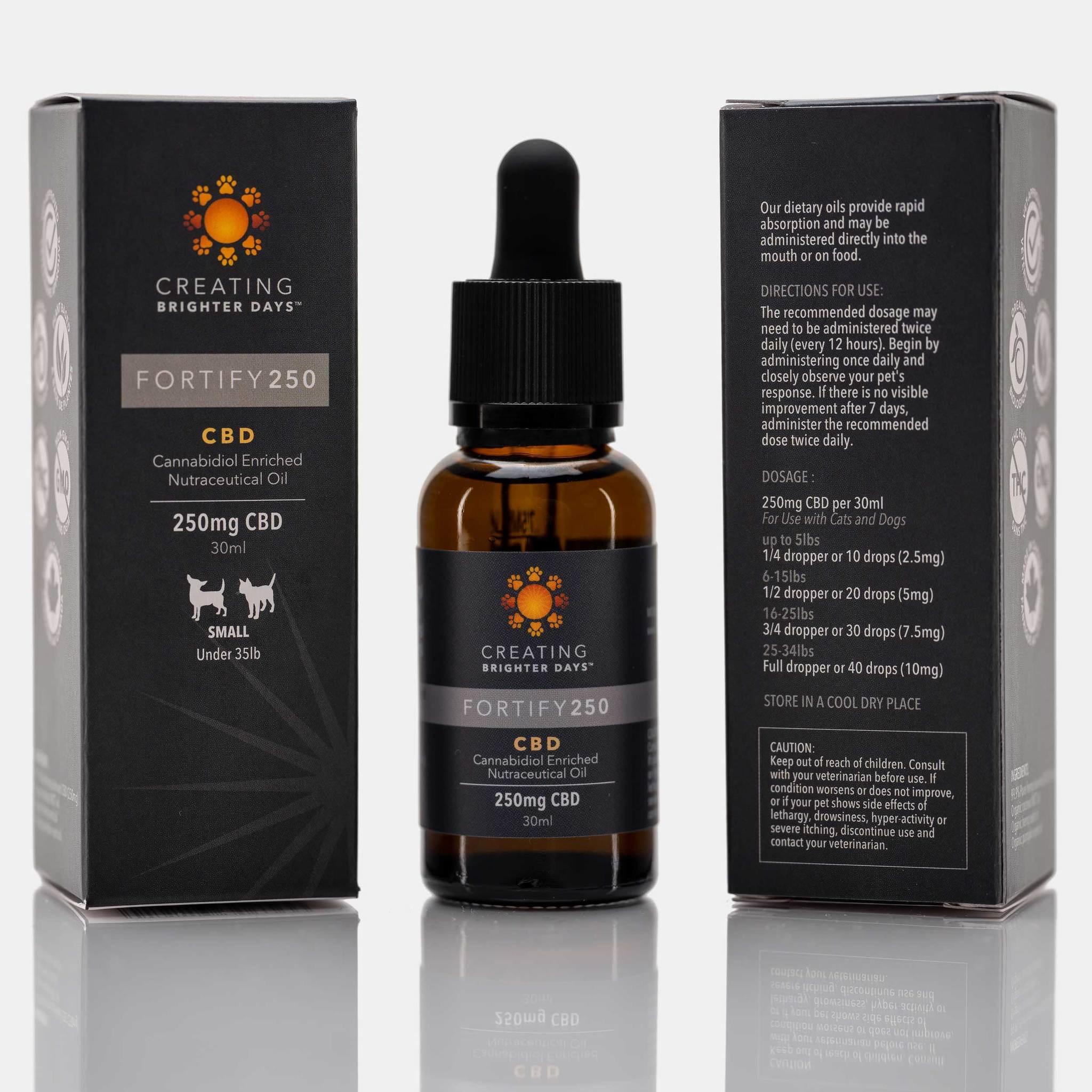 Creating Brighter Days Creating Brighter Days - Fortify 250 CBD Oil 30ml Bottle