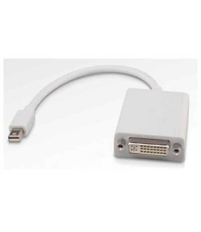Adaptateur Mini DisplayPort à DVI