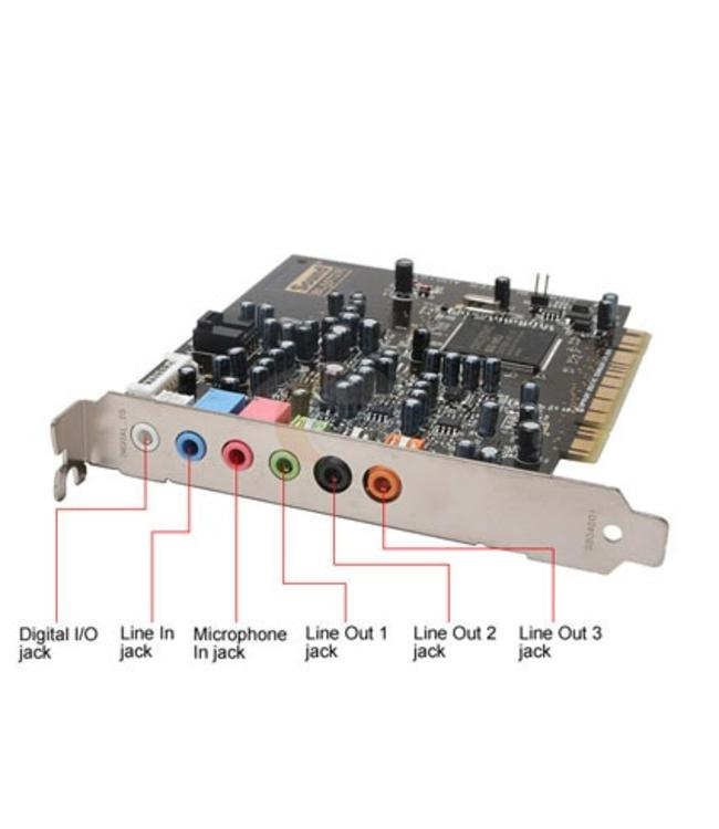 Carte de son 5.1 PCI