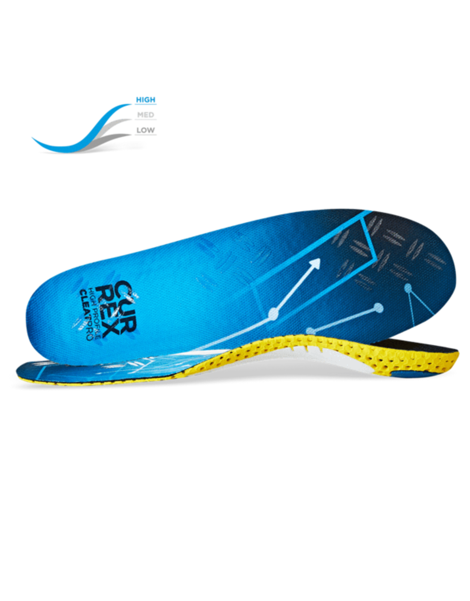 Currex Insoles Currex Cleat Pro Insoles