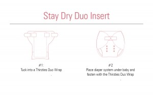 Thirsties Baby Thirsties Stay Dry Duo Insert