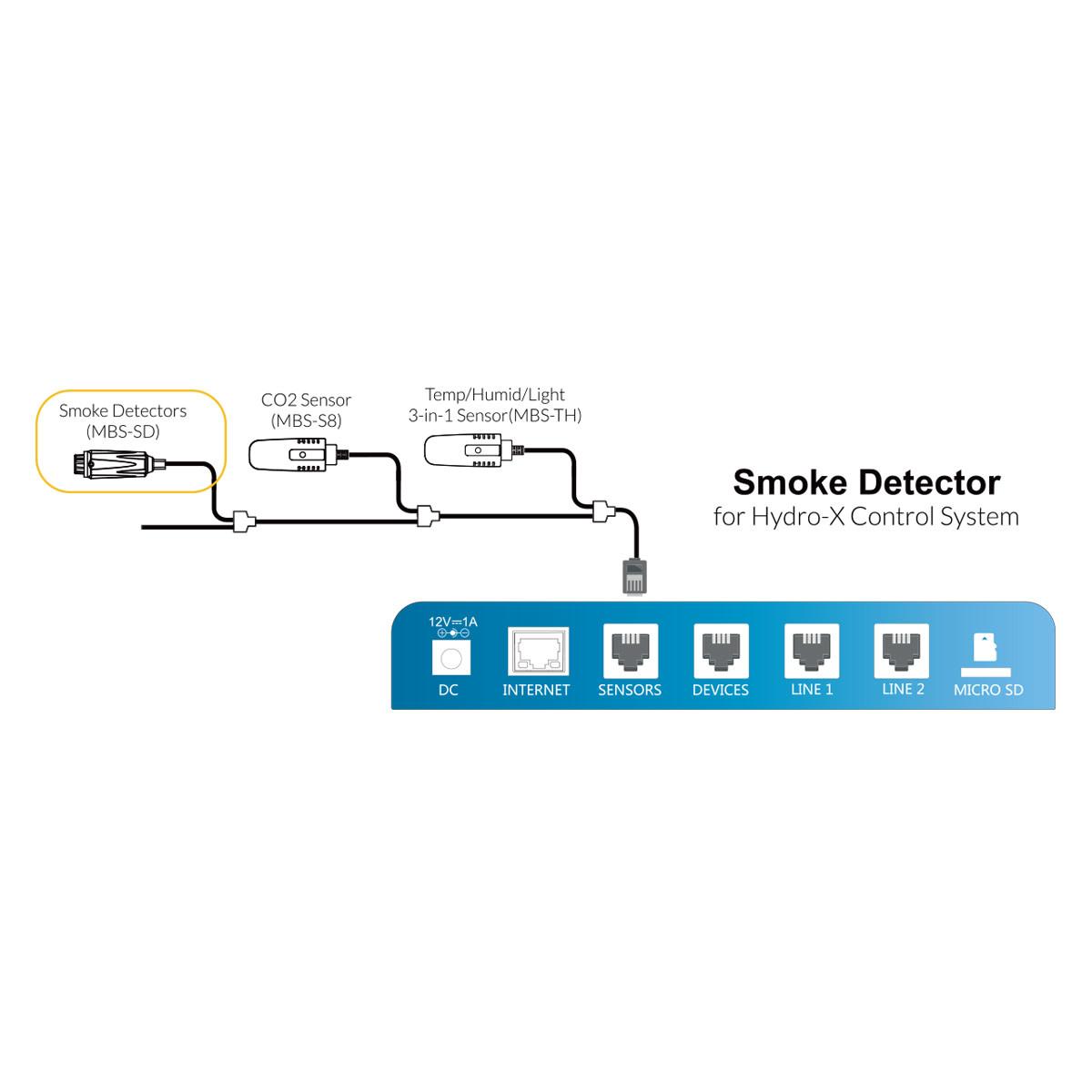 TrolMaster Trolmaster - Smoke Detector (MBS-SD)