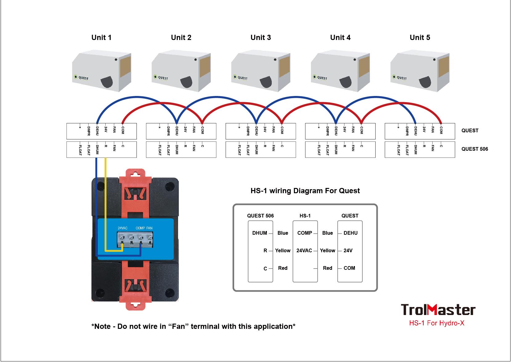 TrolMaster TrolMaster - Humidistat Station (HS-1)