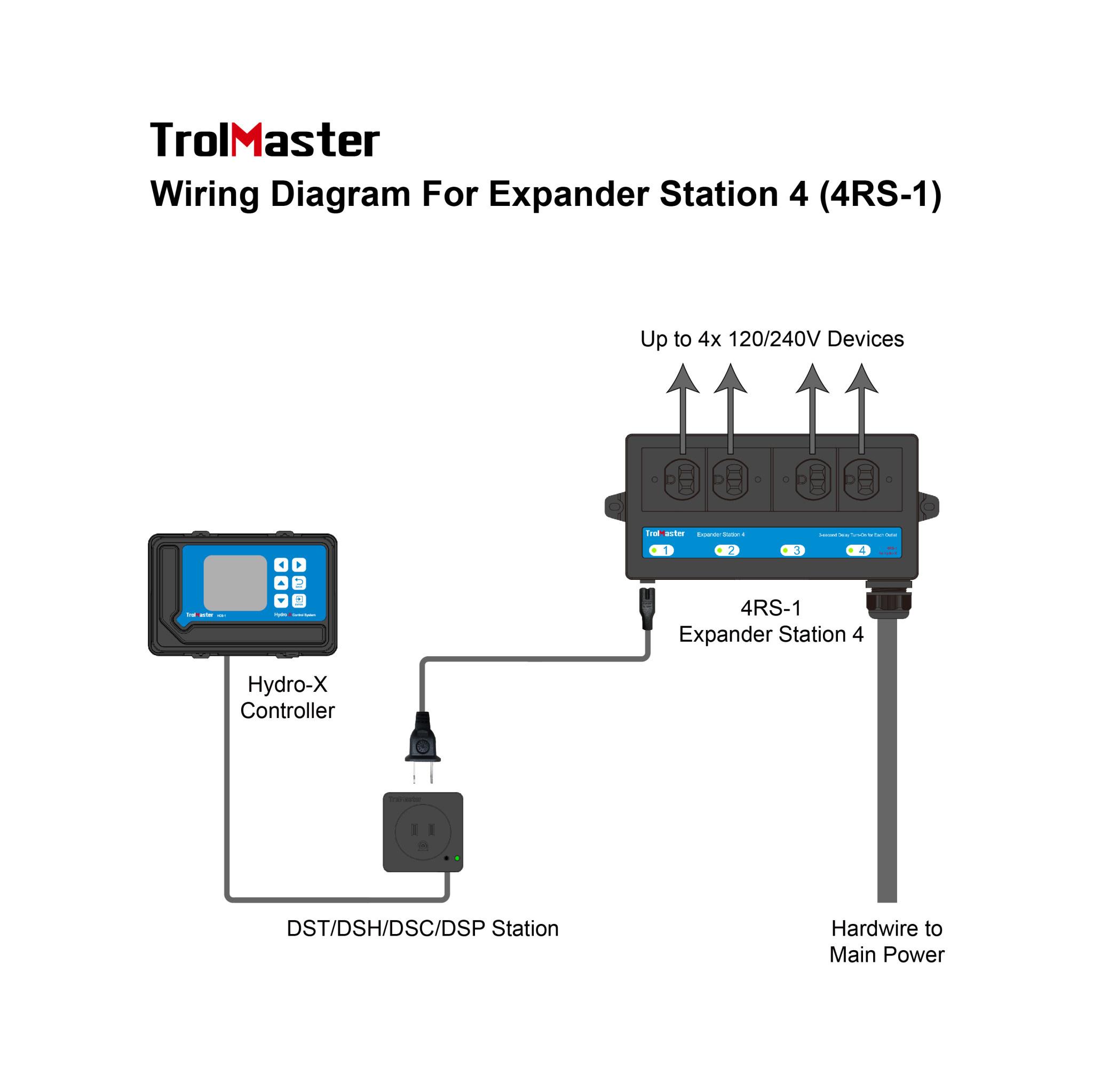 TrolMaster TrolMaster - Expander Station 4 (4RS-1)