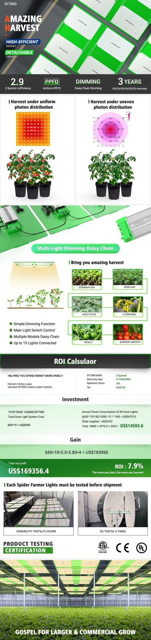 Spider Farmer Spider Farmer - SF7000 Foldable Led Grow Light Sunlike Full Spectrum Indoor Plant