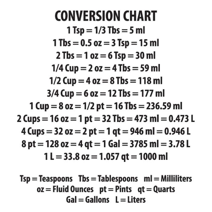 Measure Me Measure Me - Measuring Cup