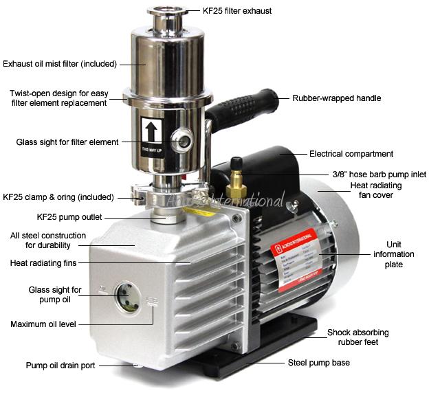 Across International Across International - EasyVac Vacuum Pumps with Oil Mist Filter ETL/CE certified