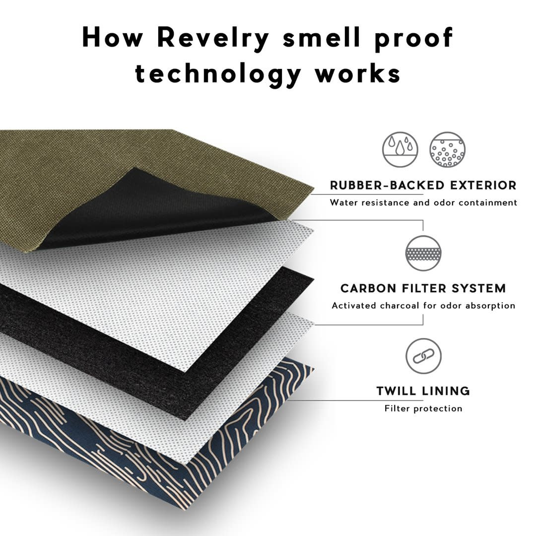 Revelry Supply Revelry Supply - The Continental (Smell Proof Large Duffle)