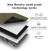 Revelry Supply Revelry Supply - The Confidant (Smell Proof Stash Bag)
