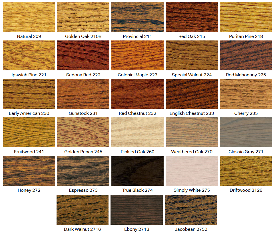 stain chart