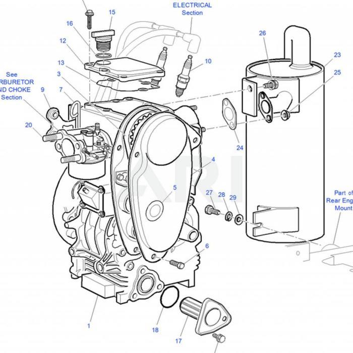 Gas Motor