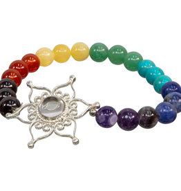 Bracelet - 7 Chakra with Lotus
