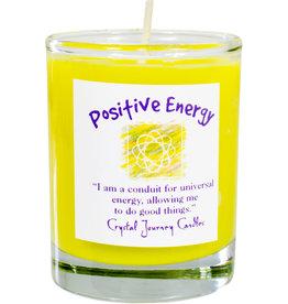 Positive Energy Herbal Magic Glass Votive