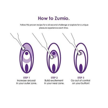 Zumio Zumio S