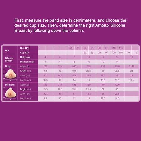 Amolux Diamond Breast Forms