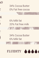 Cacao Barry Cacao Barry - Zephyr White Chocolate 34% - 5kg/11 lb, CHW-N34ZEPH-US-U77