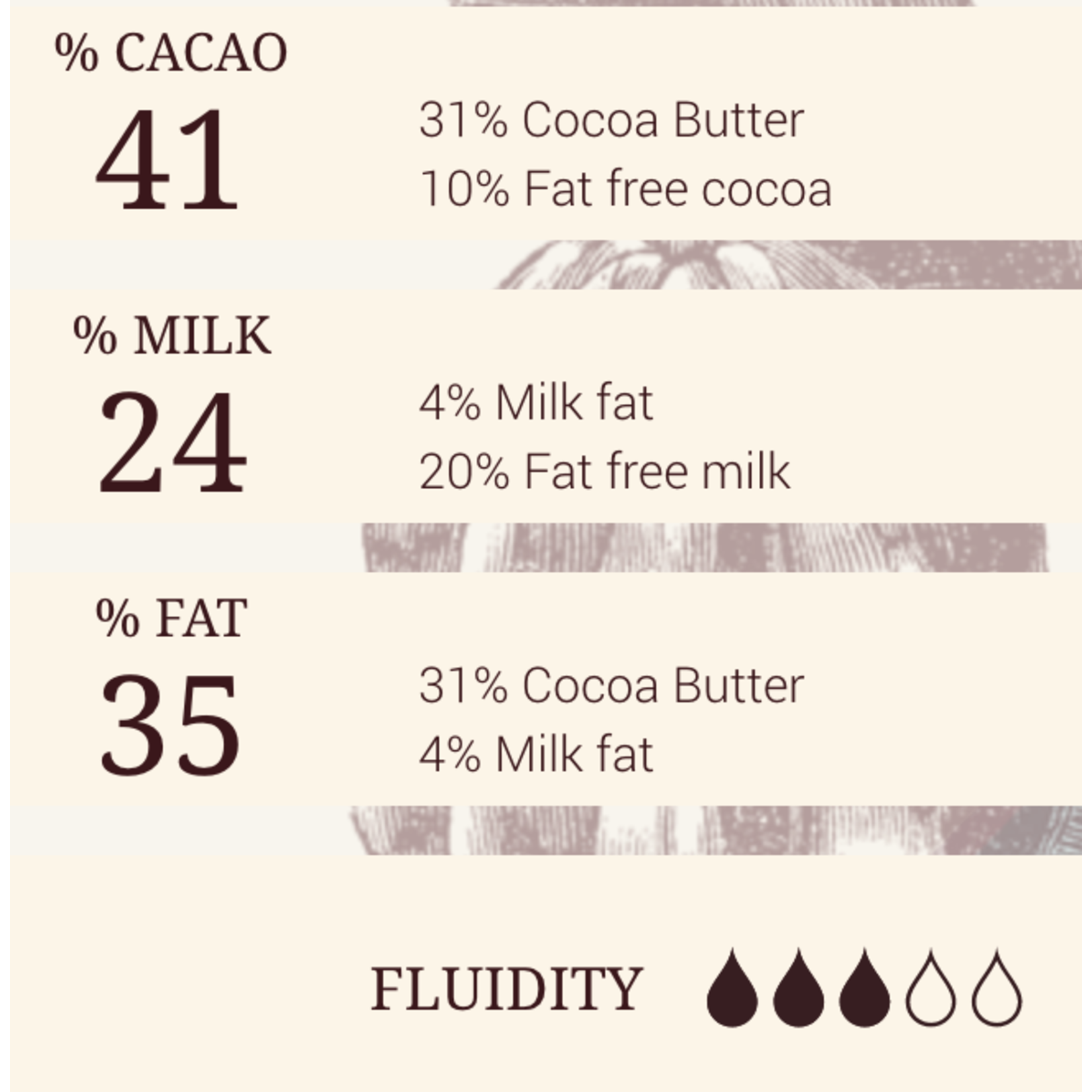 Cacao Barry Cacao Barry - Alunga Milk Chocolate 41% - 1 lb, CHM-Q41ALUN-US-U77-R