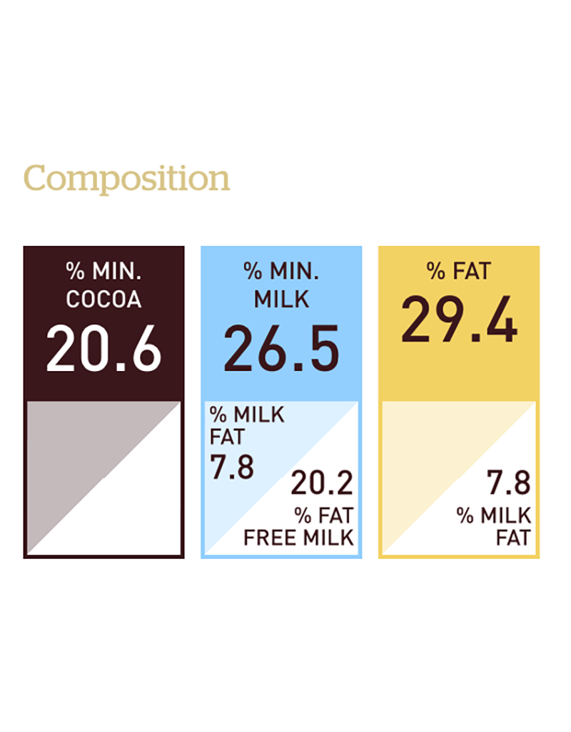 Callebaut Callebaut - Ground White Chocolate - 1kg, CHW-X2929P-X71