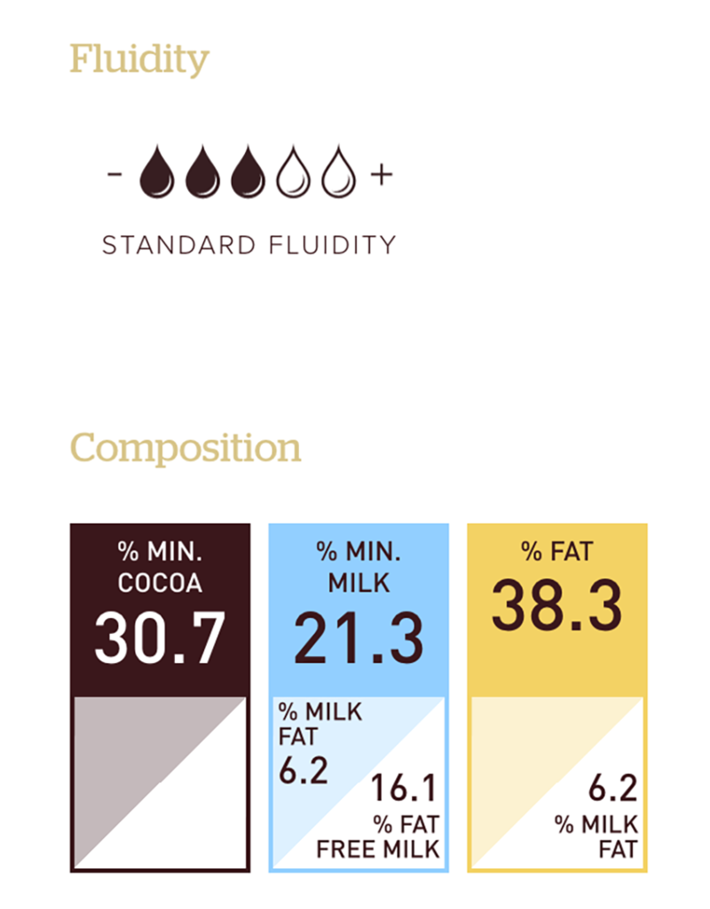 Callebaut Callebaut - No Sugar Added White Chocolate Block 30.6% - 5kg/11lb, MALCHOC-W-123