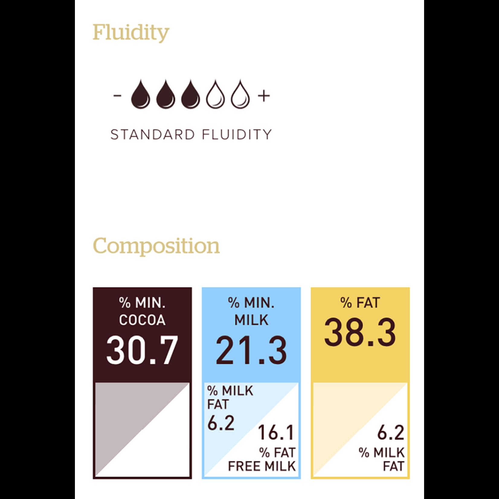 Barry Callebaut Barry Callebaut - No Sugar Added White Chocolate Block 30.6% - 5kg/11lb, MALCHOC-W-123 (box of 5)