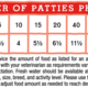Stella & Chewys Stella & Chewys Absolutely Rabbit Freeze Dried Dinner Patties