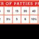 Stella & Chewys Stella & Chewys Surf & Turf Freeze Dried Dinner Patties