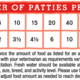 Stella & Chewys Stella & Chewys Duck Duck Goose Freeze Dried Dinner Patties