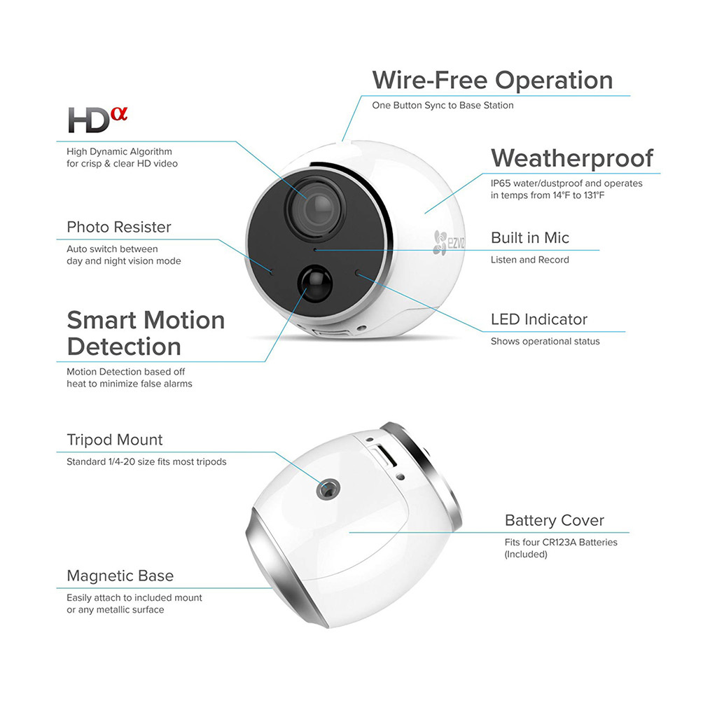 EZVIZ Mini Trooper Wire-Free Indoor/Outdoor Security Camera System with Base Station - 1 Camera Kit
