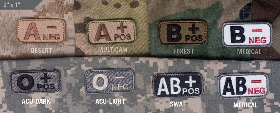 A POS Blood Type Patch
