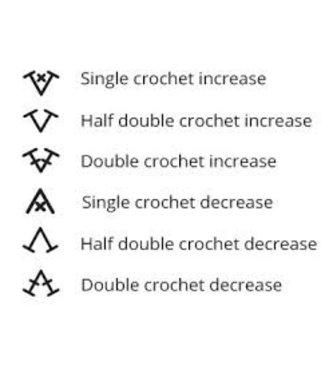 Intermediate Crochet  11/23  1pm-4pm