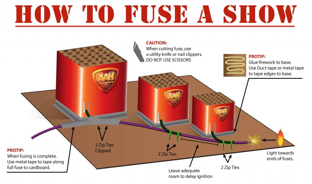 How to fuse a fireworks show
