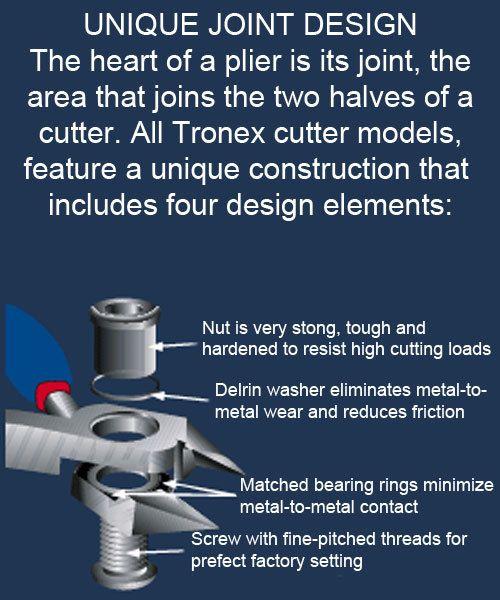 Tronex PL37082 = Tronex 7082 Small Head Angled Flush Cutter - Long Ergo Handle