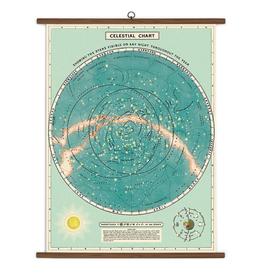 Vintage Style School Chart - Celestial