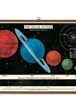 Vintage Style School Chart - Solar System
