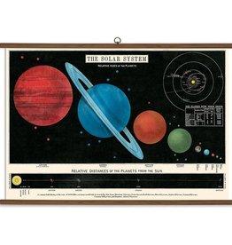 Vintage Style School Chart - Solar System