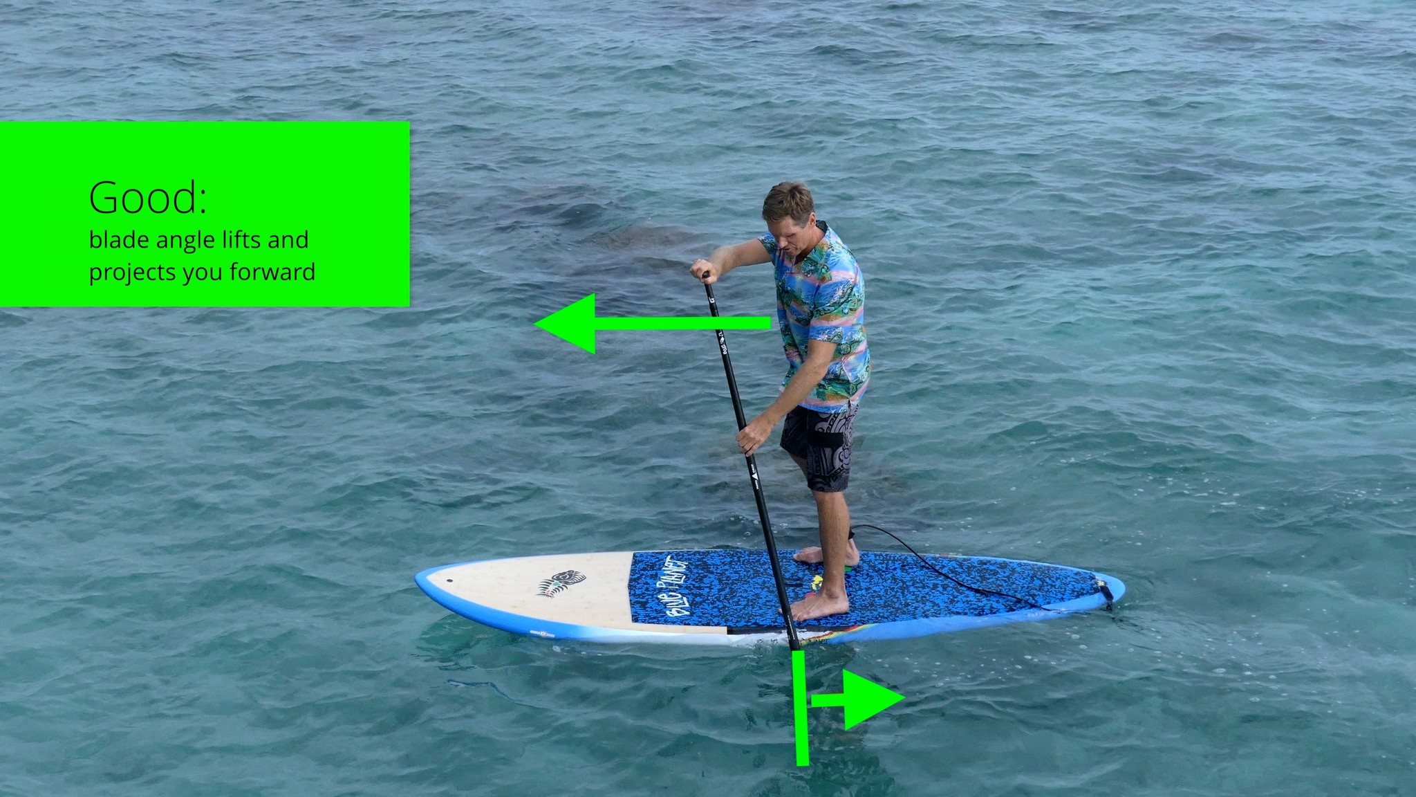 how to stand up paddle holding the blade correctly