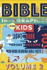 Bible Infographics for Kids Volume 2