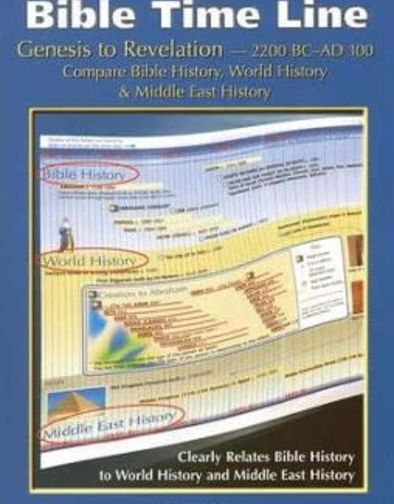 BIBLE TIME LINE PAMPHLET