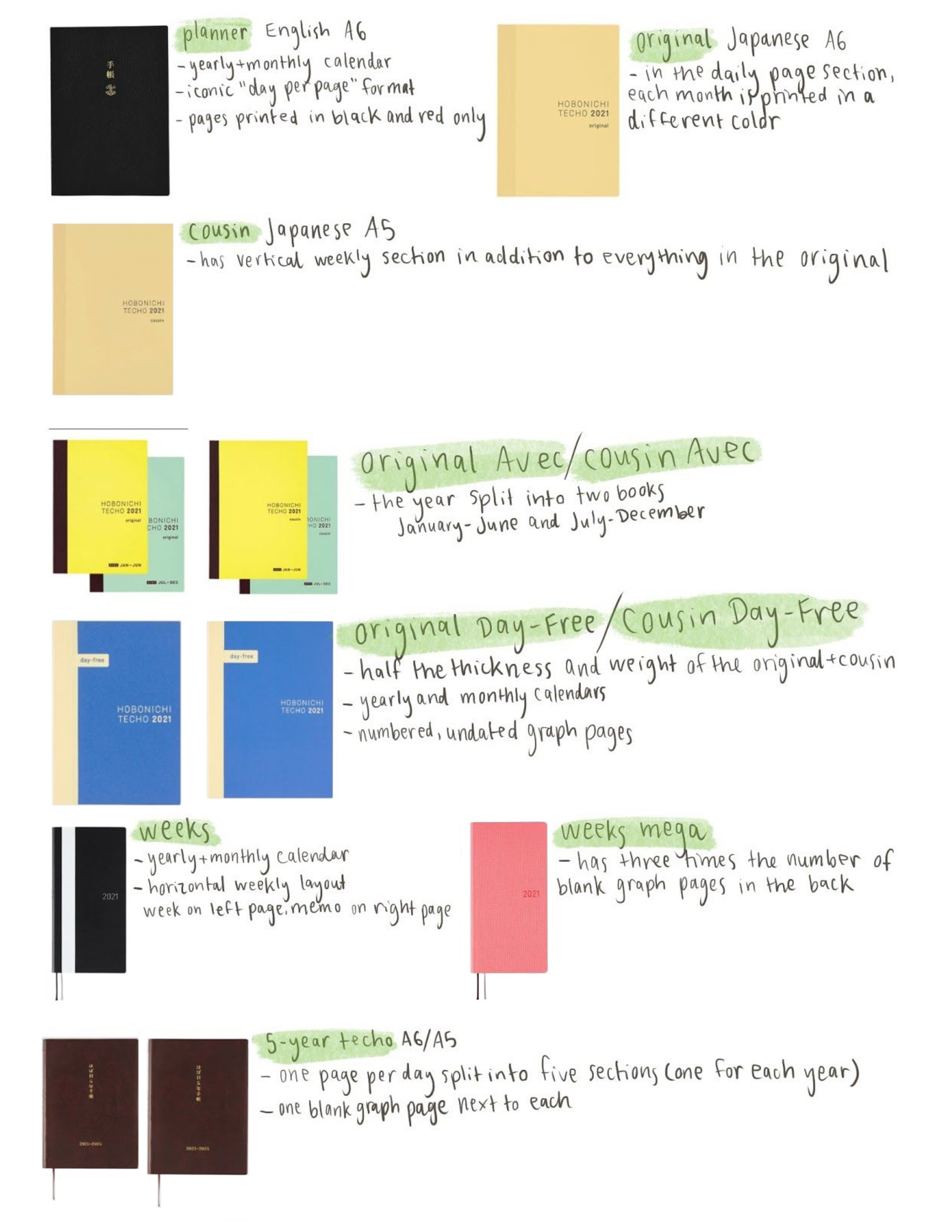 oblation resource library: hobonichi planners from japan
